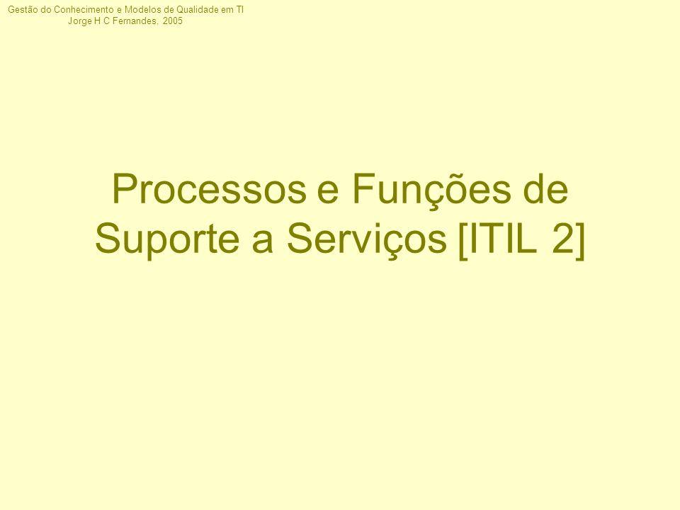 Processos e Funções de Suporte a Serviços [ITIL 2]